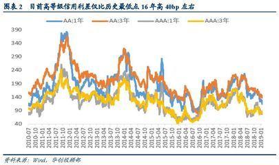 《【摩臣代理平台】美债关键利率倒挂,该不该恐慌?》